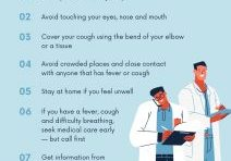 Blue 7 Step Prevention Coronavirus Awareness Poster